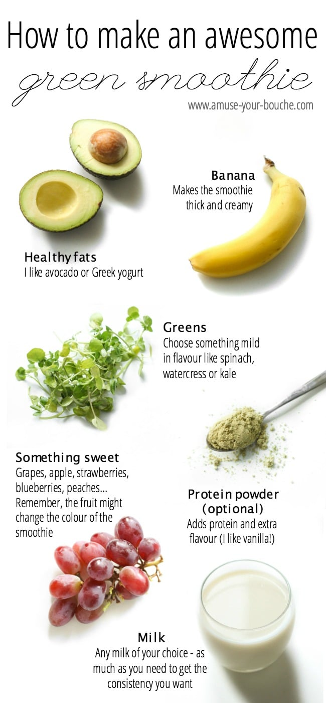 How to make an awesome green smoothie - just add everything to a blender, and you're good to go!