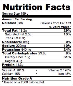 Kale salad NI