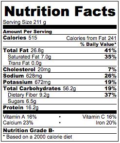 nacho-burgers-ni