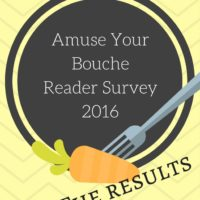 Reader survey 2016 – the results